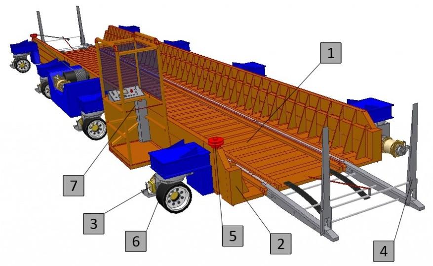 Транспортер-платформа для ж/д транспорта-вагонов
